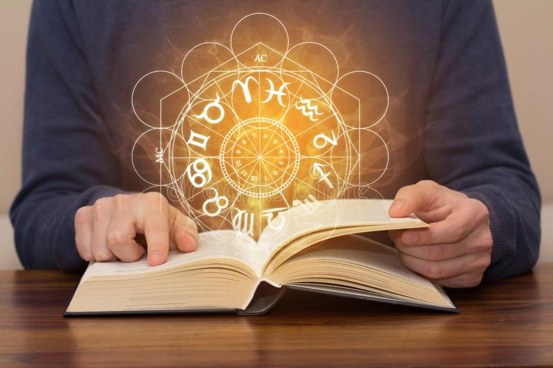 Get Your Full Numerology Report At One Place - Authentic Astro